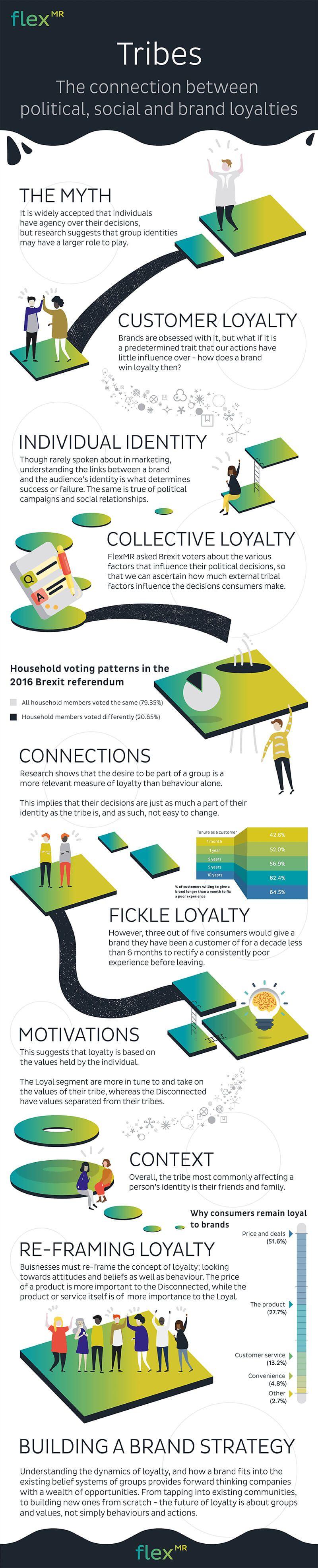 19-03_Cornerstone Campaign Infographic-01 (1)