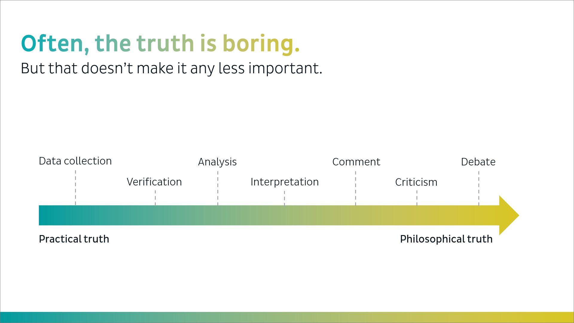 Insights Association - Truth