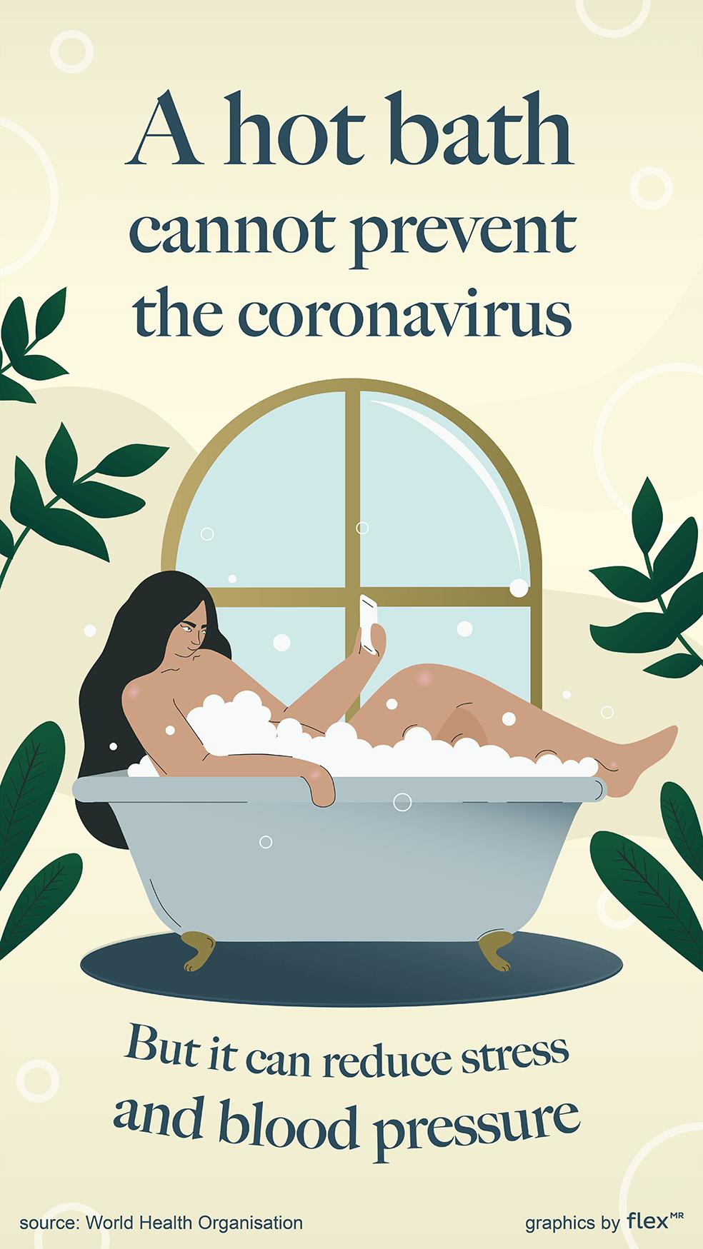 Myth Busting - Bath