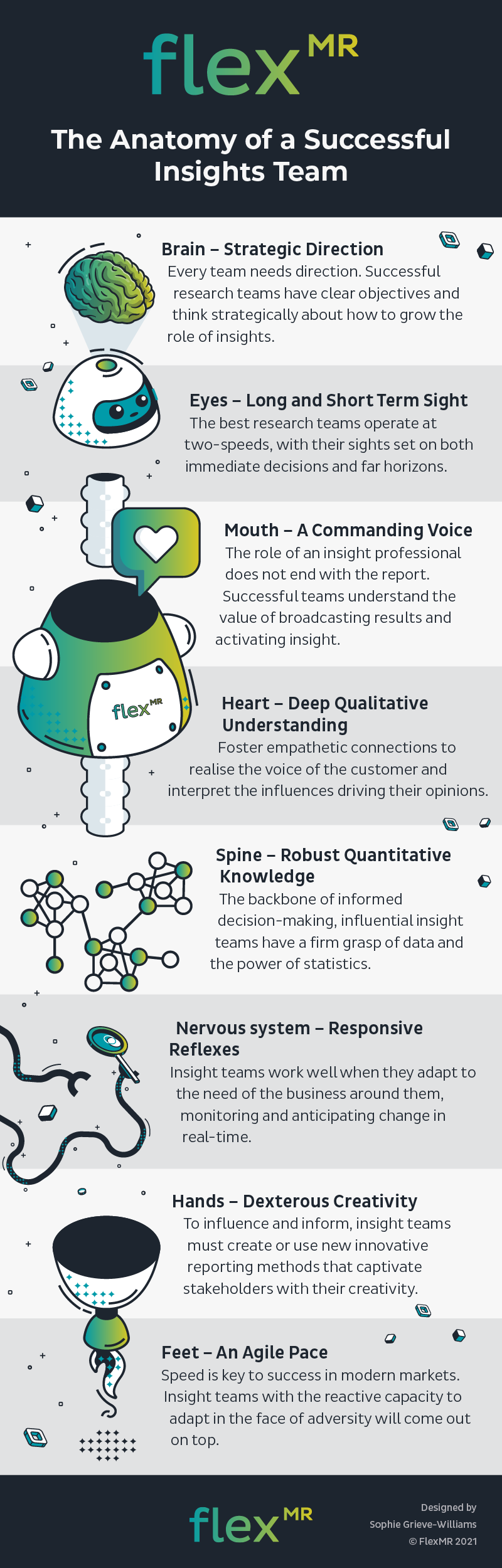 30055 Anatomy of a Successful Insights Team
