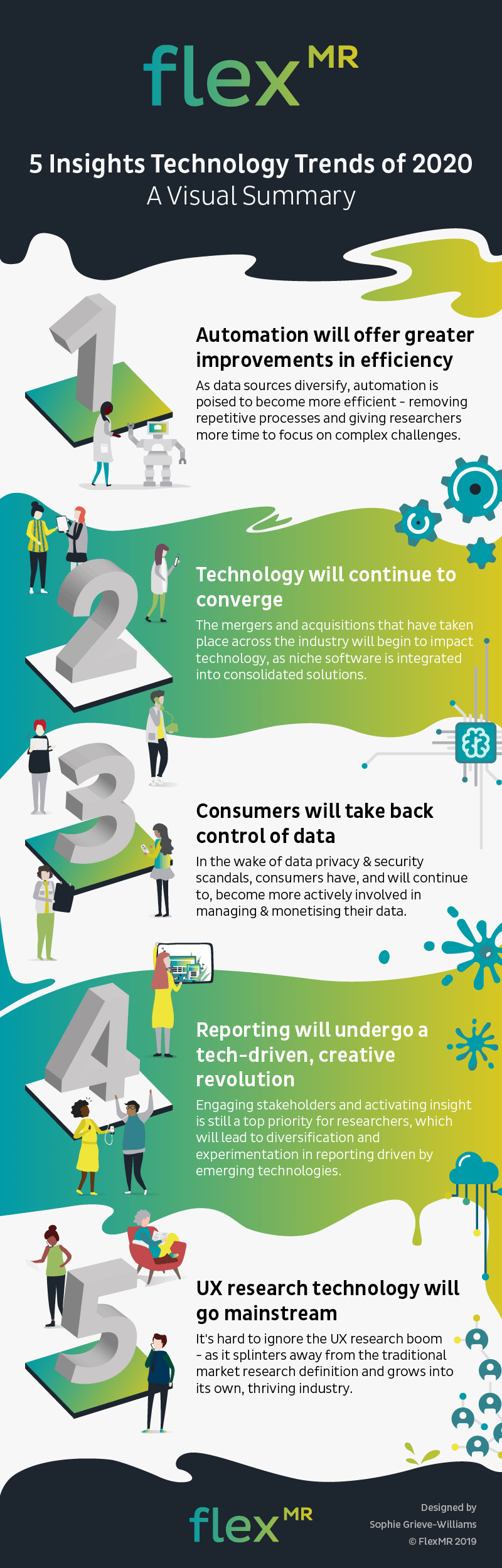 Insights_Technology_Trends_2020