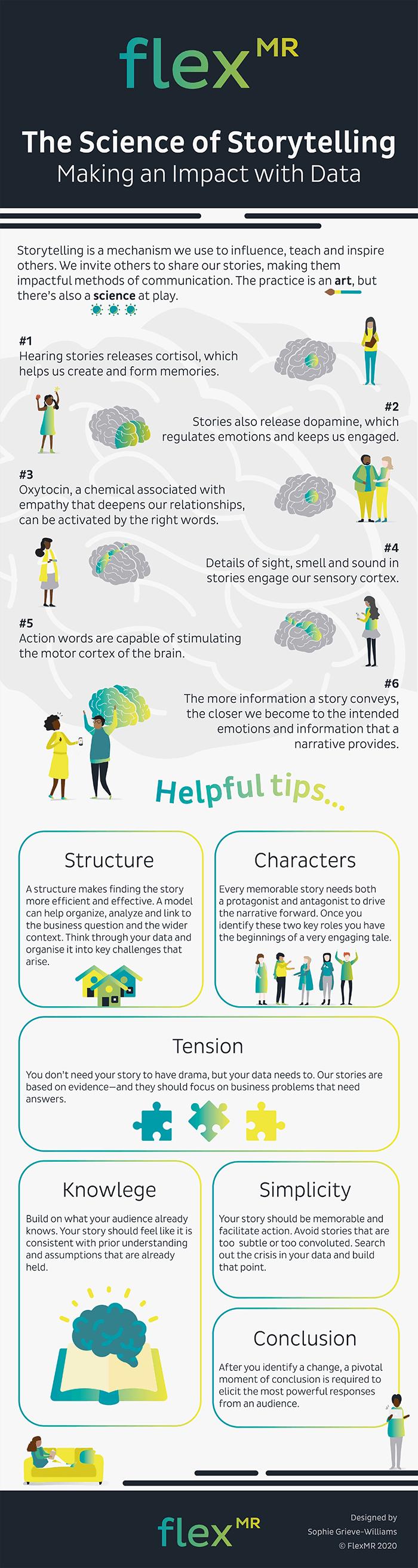 Science of Storytelling